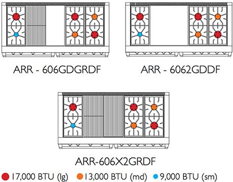 american-range-range-cooker-medalion-series-60-inch-wide-tops.jpg