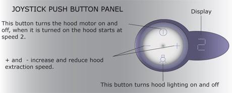 barriviera-cappe-joystick-control-panel.jpg