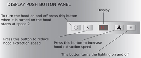 barriviera-cappe-push-button-control.jpg
