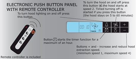 barriviera-cappe-remote-control.jpg