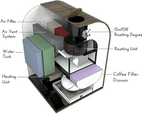 bonaverde-espresso-machine-details.jpg