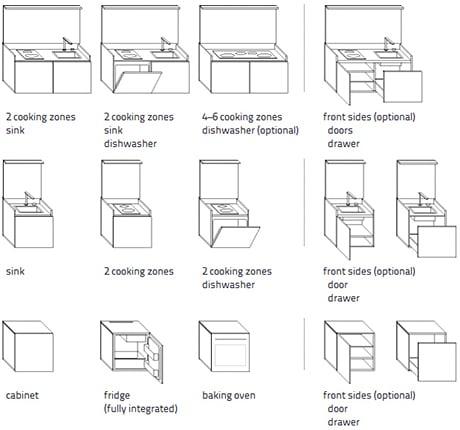 miniki-mini-kitchens-modules.jpg